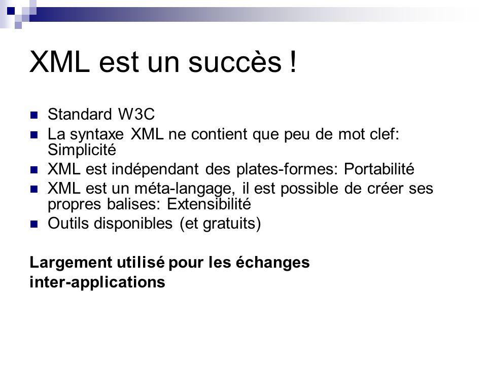 XML est un succès ! Standard W3C La syntaxe XML ne contient que peu de mot clef: Simplicité XML est indépendant des plates-formes: Portabilité XML est