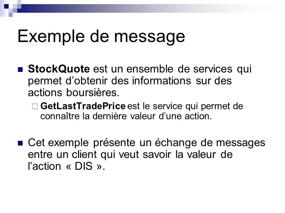 Exemple de message StockQuote est un ensemble de services qui permet dobtenir des informations sur des actions boursières. GetLastTradePrice est le se