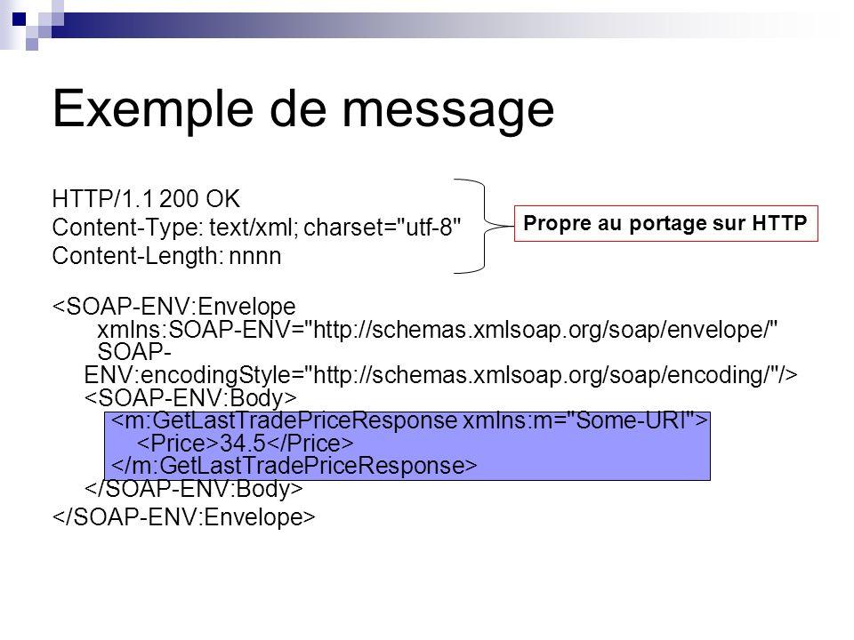 Exemple de message HTTP/1.1 200 OK Content-Type: text/xml; charset=