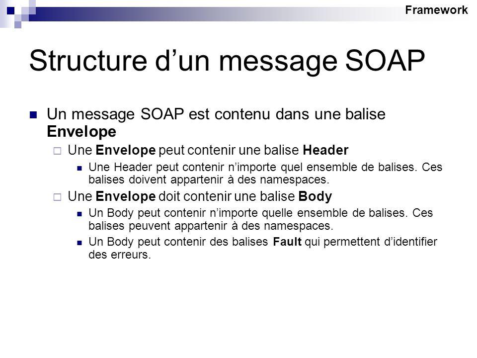 Structure dun message SOAP Un message SOAP est contenu dans une balise Envelope Une Envelope peut contenir une balise Header Une Header peut contenir