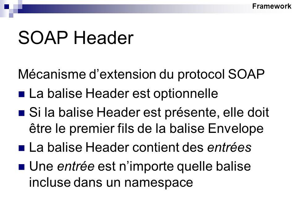 SOAP Header Mécanisme dextension du protocol SOAP La balise Header est optionnelle Si la balise Header est présente, elle doit être le premier fils de