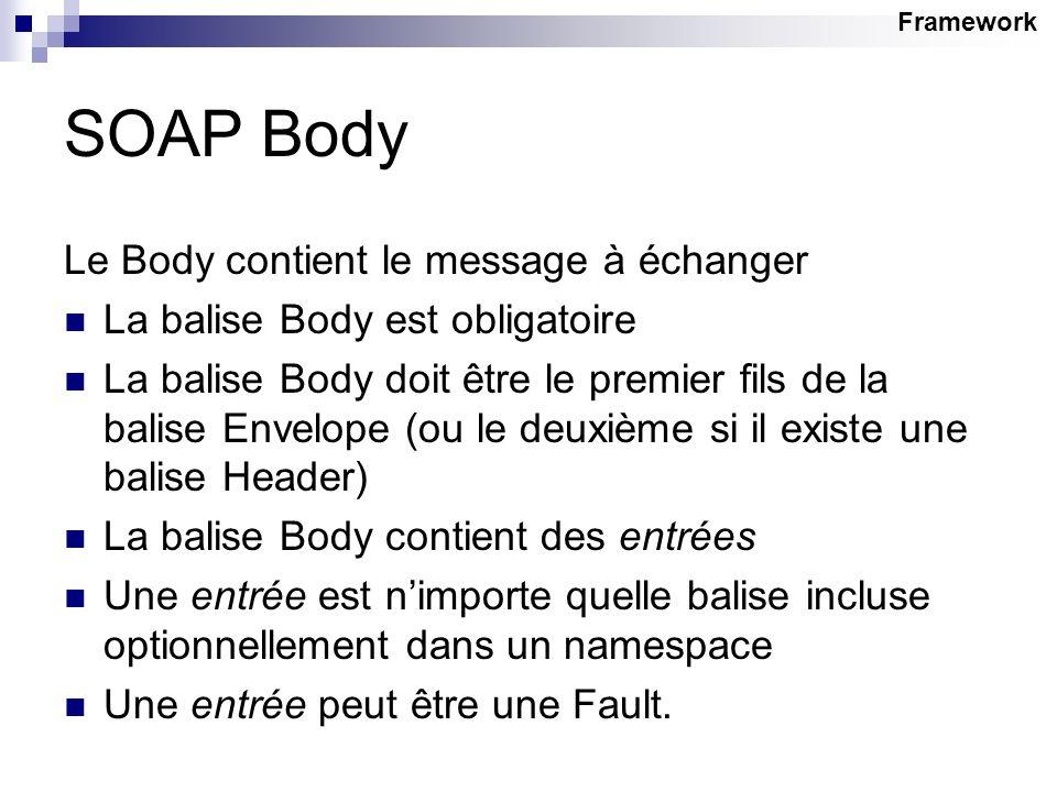 SOAP Body Le Body contient le message à échanger La balise Body est obligatoire La balise Body doit être le premier fils de la balise Envelope (ou le