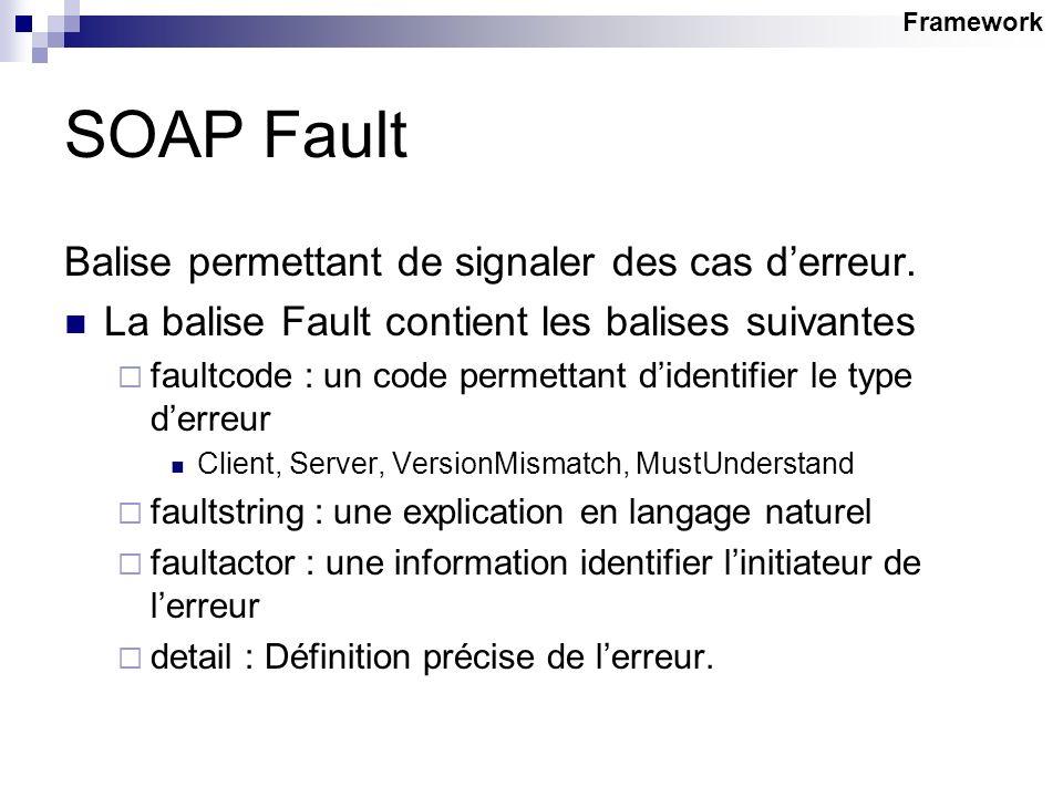SOAP Fault Balise permettant de signaler des cas derreur. La balise Fault contient les balises suivantes faultcode : un code permettant didentifier le