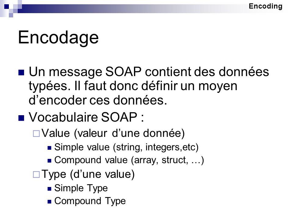 Encodage Un message SOAP contient des données typées. Il faut donc définir un moyen dencoder ces données. Vocabulaire SOAP : Value (valeur dune donnée