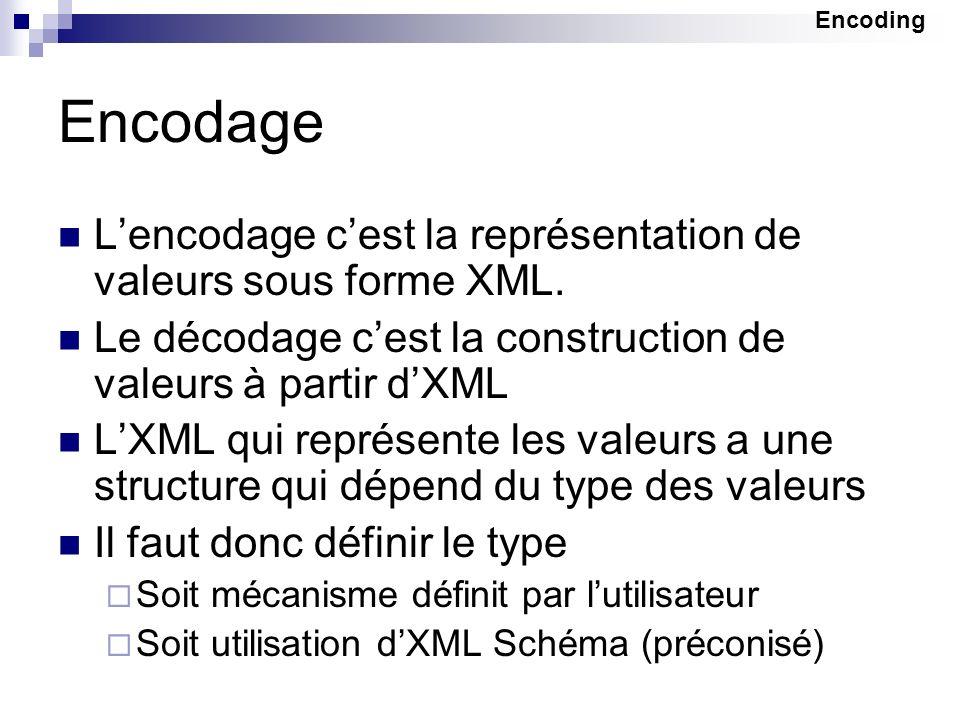 Encodage Lencodage cest la représentation de valeurs sous forme XML. Le décodage cest la construction de valeurs à partir dXML LXML qui représente les