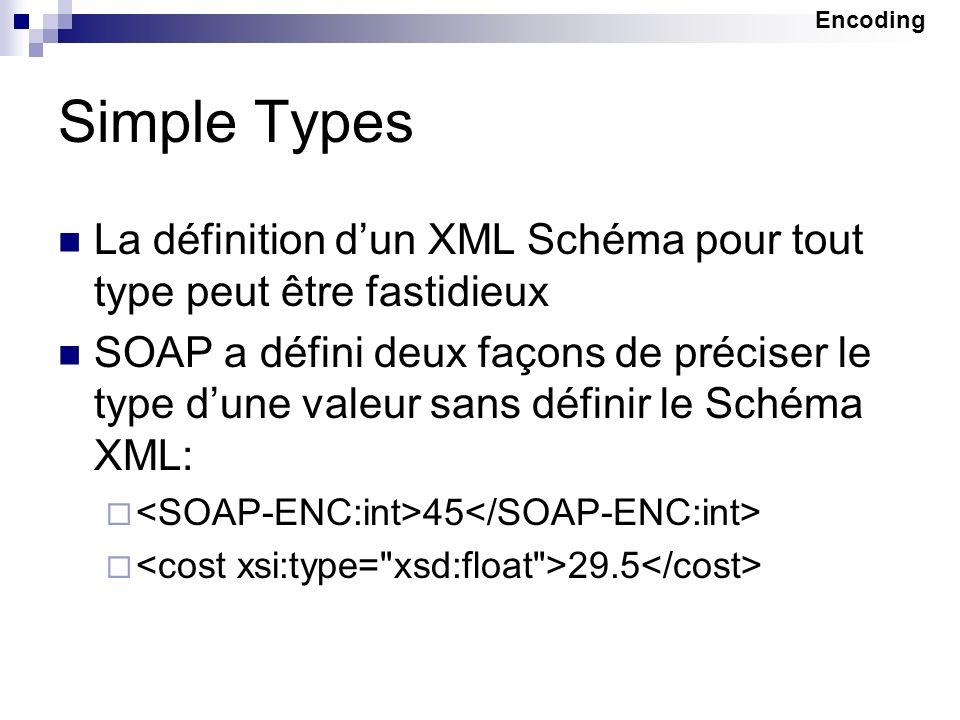 Simple Types La définition dun XML Schéma pour tout type peut être fastidieux SOAP a défini deux façons de préciser le type dune valeur sans définir l