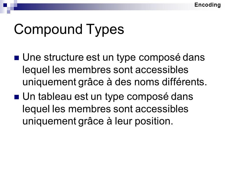 Compound Types Une structure est un type composé dans lequel les membres sont accessibles uniquement grâce à des noms différents. Un tableau est un ty