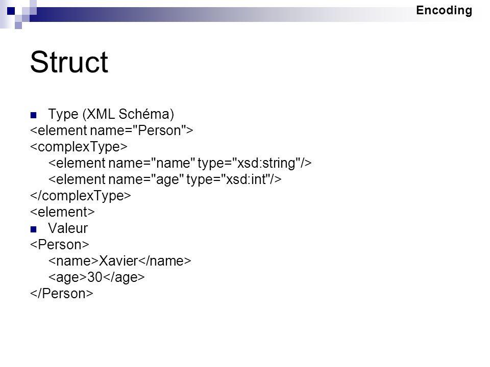 Struct Type (XML Schéma) Valeur Xavier 30 Encoding