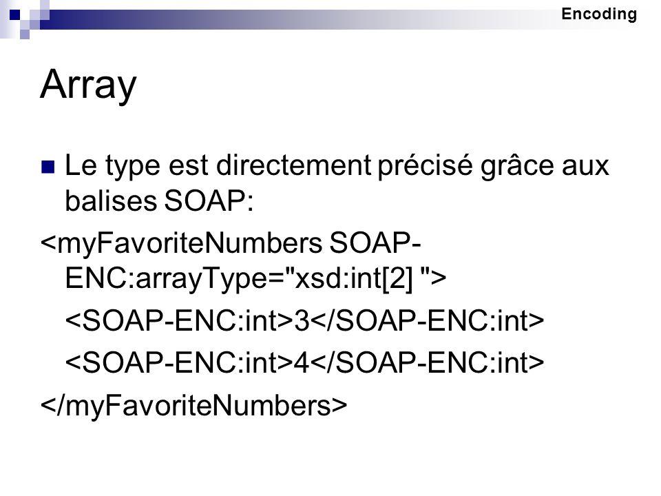 Array Le type est directement précisé grâce aux balises SOAP: 3 4 Encoding