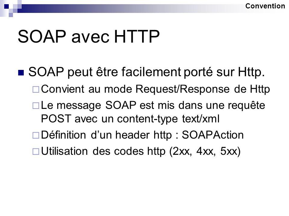 SOAP avec HTTP SOAP peut être facilement porté sur Http. Convient au mode Request/Response de Http Le message SOAP est mis dans une requête POST avec