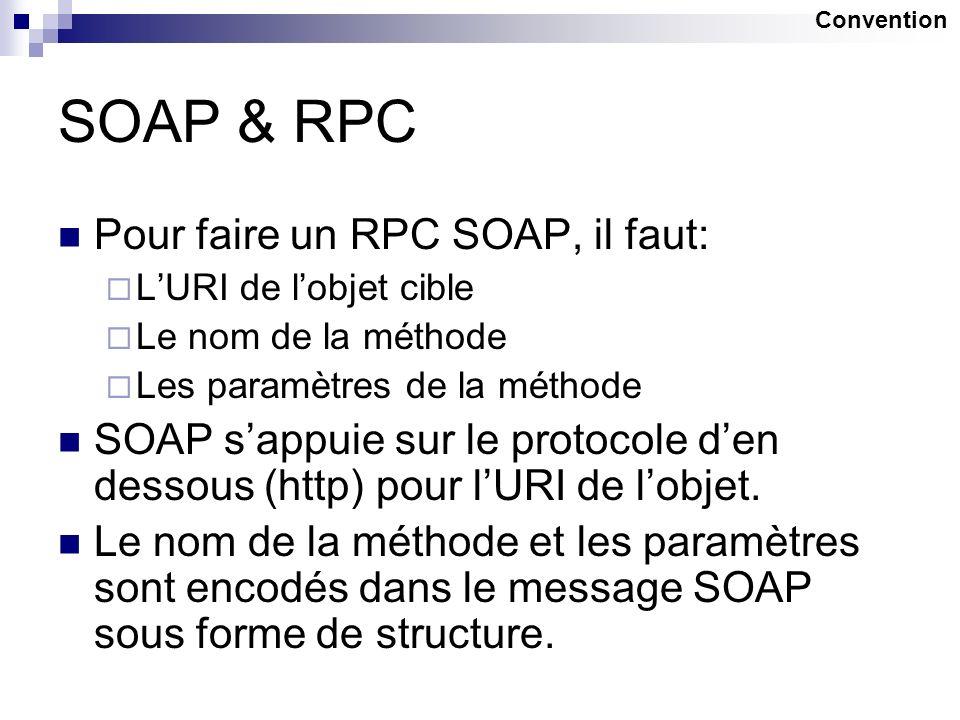 SOAP & RPC Pour faire un RPC SOAP, il faut: LURI de lobjet cible Le nom de la méthode Les paramètres de la méthode SOAP sappuie sur le protocole den d