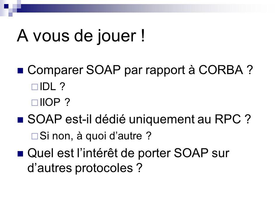 A vous de jouer ! Comparer SOAP par rapport à CORBA ? IDL ? IIOP ? SOAP est-il dédié uniquement au RPC ? Si non, à quoi dautre ? Quel est lintérêt de