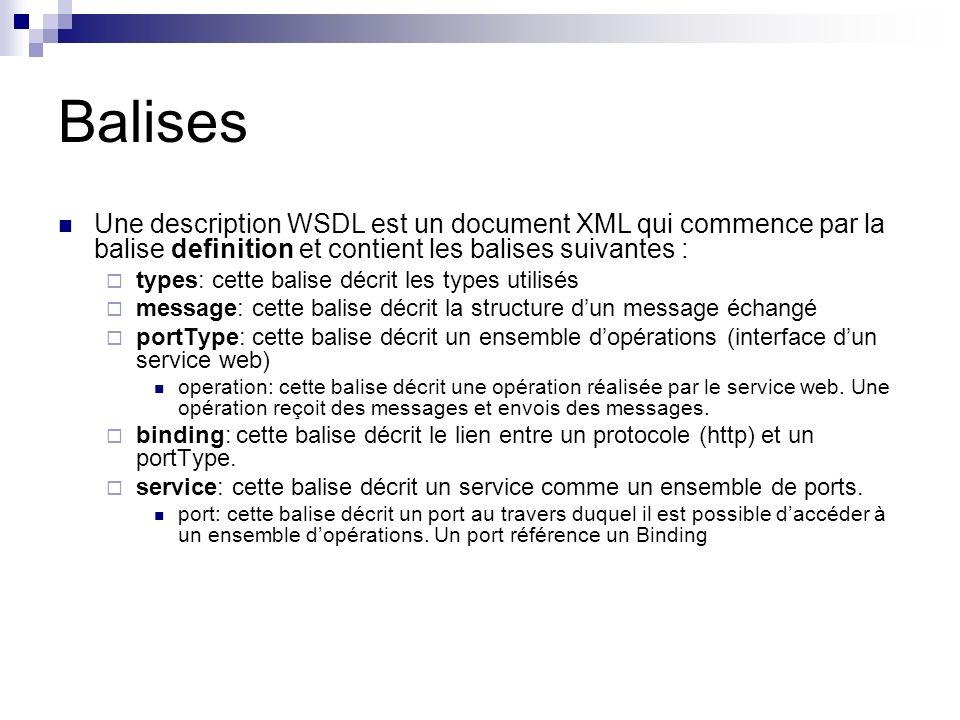 Balises Une description WSDL est un document XML qui commence par la balise definition et contient les balises suivantes : types: cette balise décrit