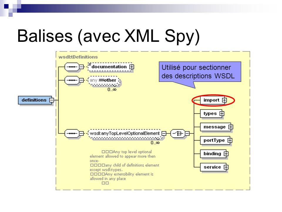 Balises (avec XML Spy) Utilisé pour sectionner des descriptions WSDL