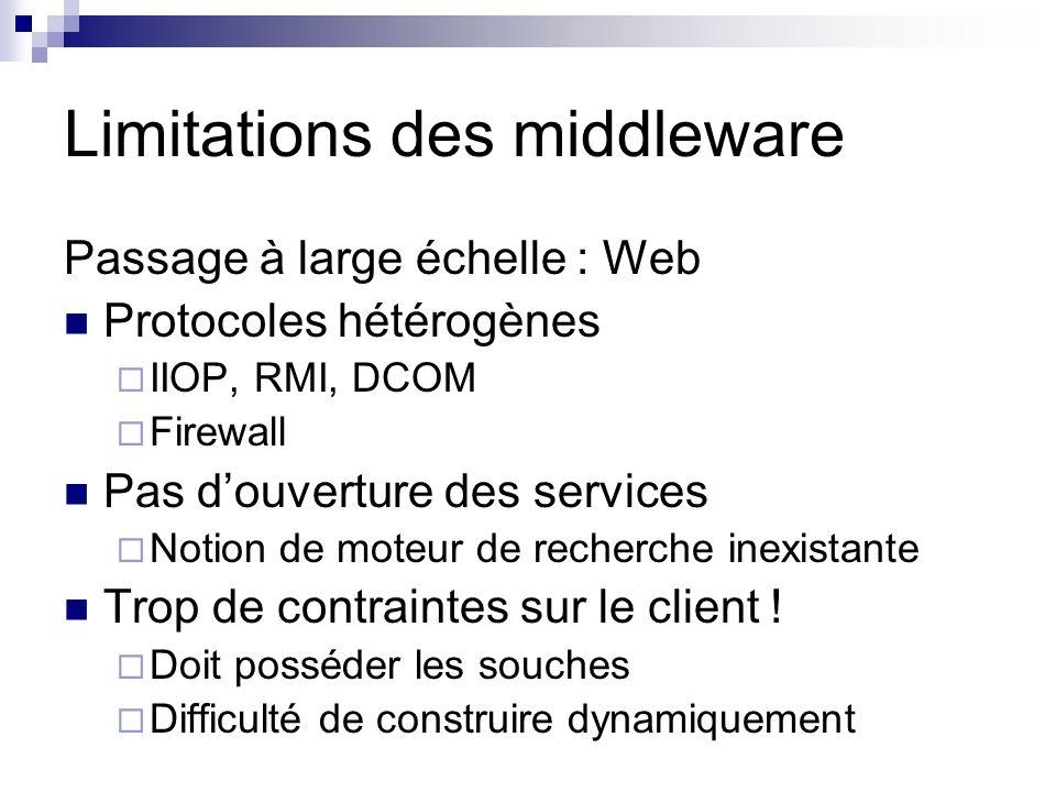 Limitations des middleware Passage à large échelle : Web Protocoles hétérogènes IIOP, RMI, DCOM Firewall Pas douverture des services Notion de moteur