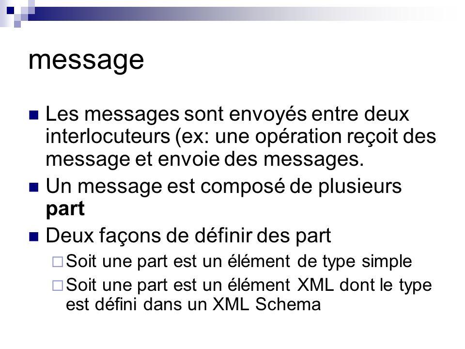 message Les messages sont envoyés entre deux interlocuteurs (ex: une opération reçoit des message et envoie des messages. Un message est composé de pl