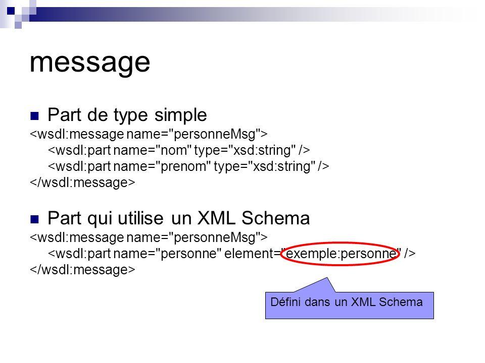 message Part de type simple Part qui utilise un XML Schema Défini dans un XML Schema