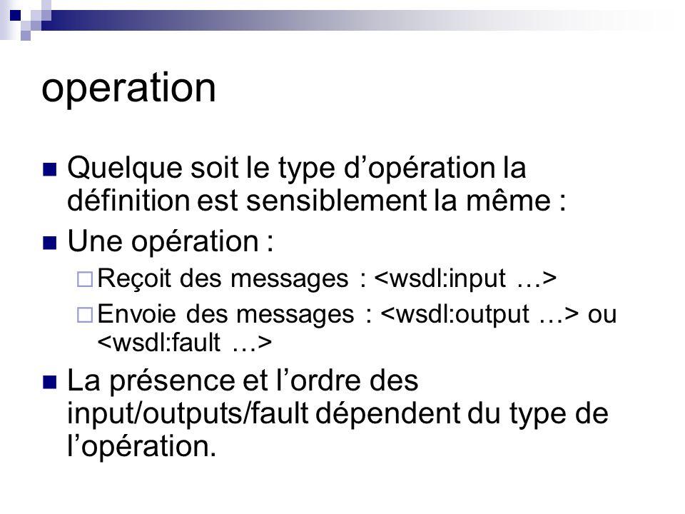 operation Quelque soit le type dopération la définition est sensiblement la même : Une opération : Reçoit des messages : Envoie des messages : ou La p