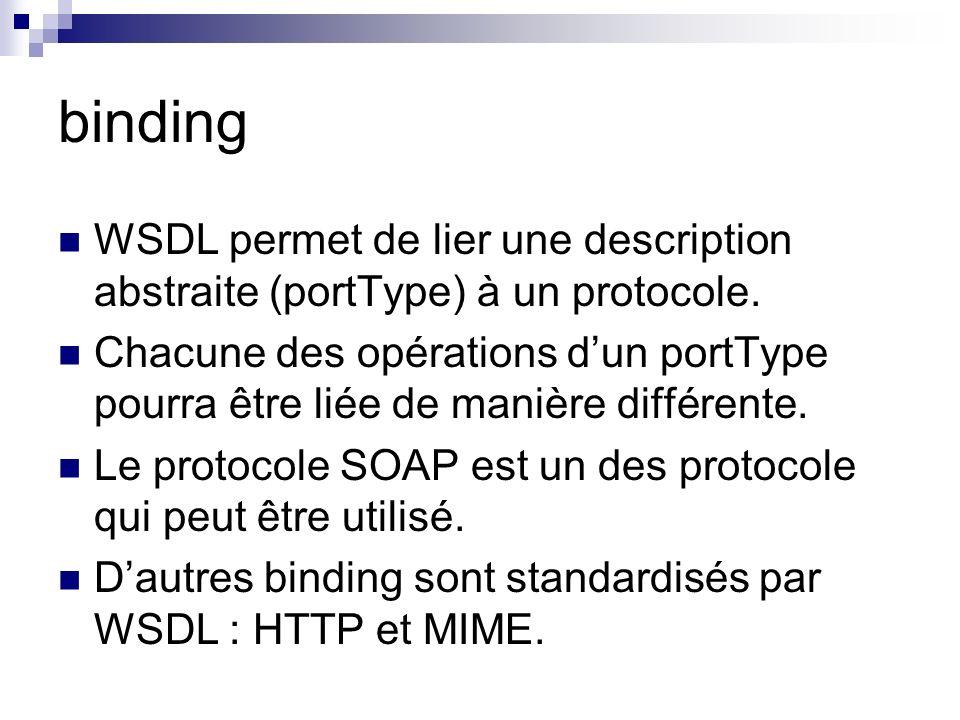 binding WSDL permet de lier une description abstraite (portType) à un protocole. Chacune des opérations dun portType pourra être liée de manière diffé