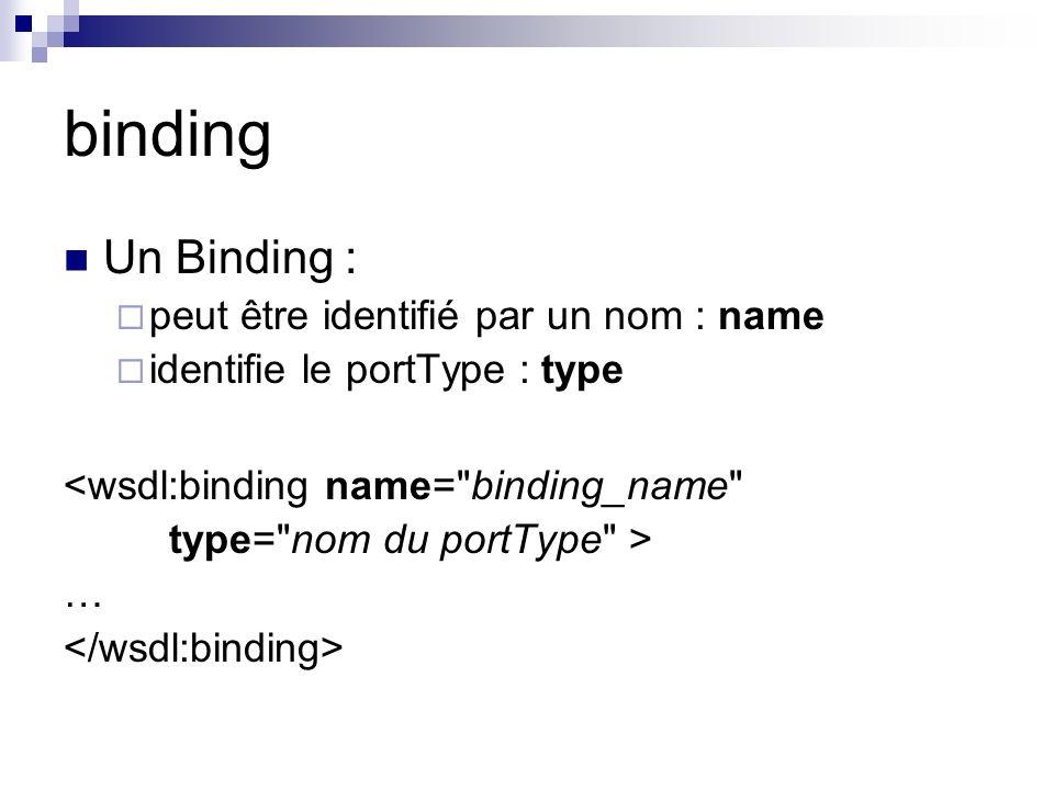 binding Un Binding : peut être identifié par un nom : name identifie le portType : type <wsdl:binding name=