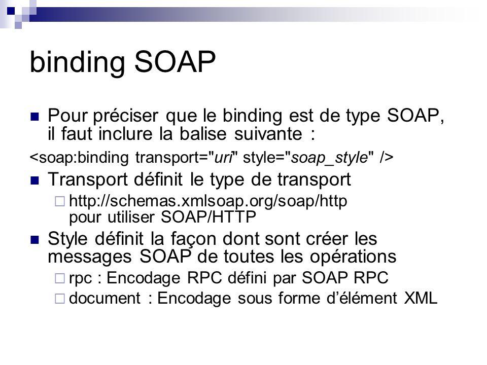 binding SOAP Pour préciser que le binding est de type SOAP, il faut inclure la balise suivante : Transport définit le type de transport http://schemas