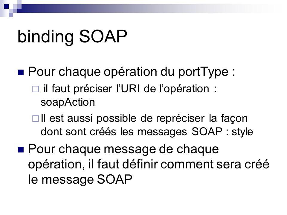 binding SOAP Pour chaque opération du portType : il faut préciser lURI de lopération : soapAction Il est aussi possible de repréciser la façon dont so