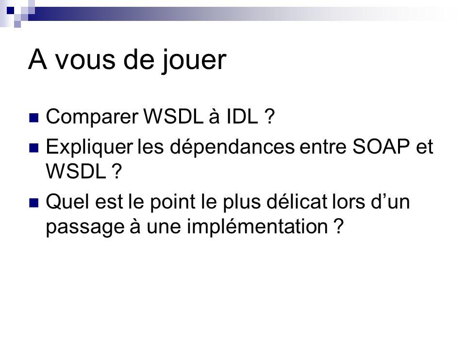 A vous de jouer Comparer WSDL à IDL ? Expliquer les dépendances entre SOAP et WSDL ? Quel est le point le plus délicat lors dun passage à une implémen