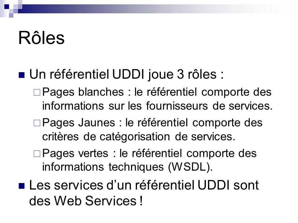 Rôles Un référentiel UDDI joue 3 rôles : Pages blanches : le référentiel comporte des informations sur les fournisseurs de services. Pages Jaunes : le
