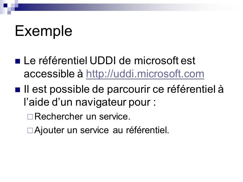 Exemple Le référentiel UDDI de microsoft est accessible à http://uddi.microsoft.comhttp://uddi.microsoft.com Il est possible de parcourir ce référenti