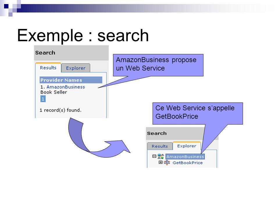 Exemple : search AmazonBusiness propose un Web Service Ce Web Service sappelle GetBookPrice