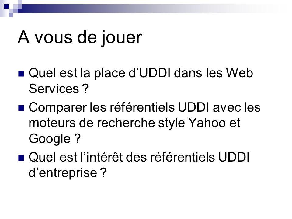 A vous de jouer Quel est la place dUDDI dans les Web Services ? Comparer les référentiels UDDI avec les moteurs de recherche style Yahoo et Google ? Q