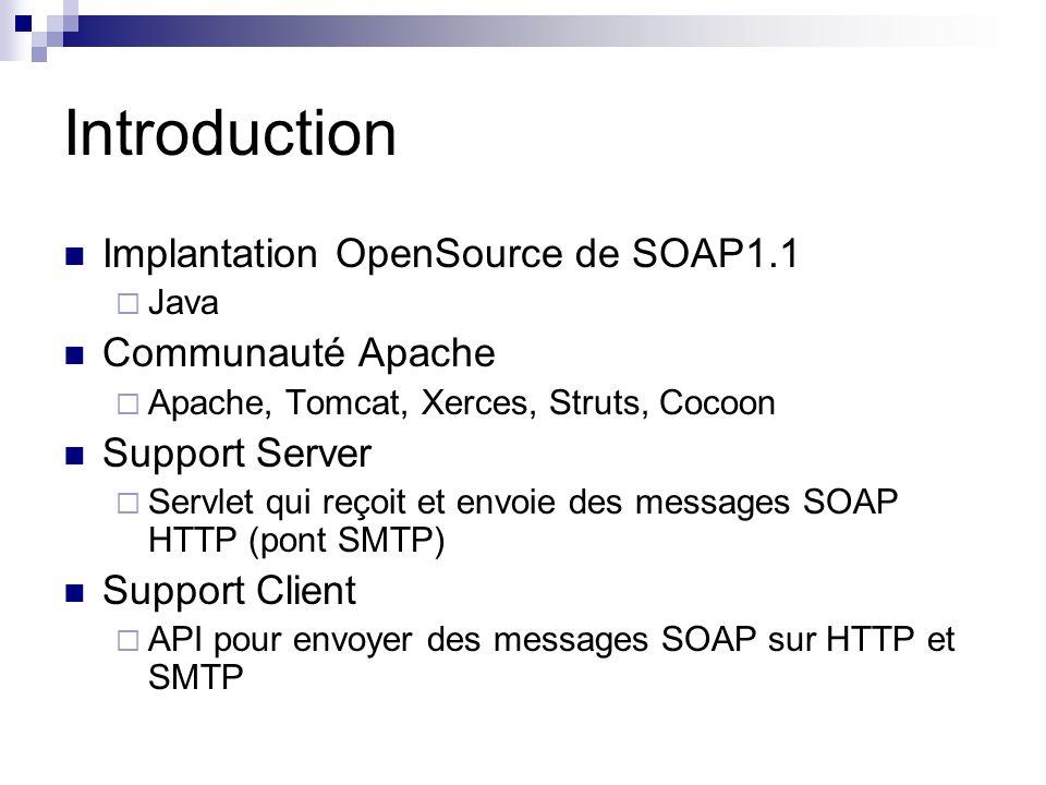 Introduction Implantation OpenSource de SOAP1.1 Java Communauté Apache Apache, Tomcat, Xerces, Struts, Cocoon Support Server Servlet qui reçoit et env