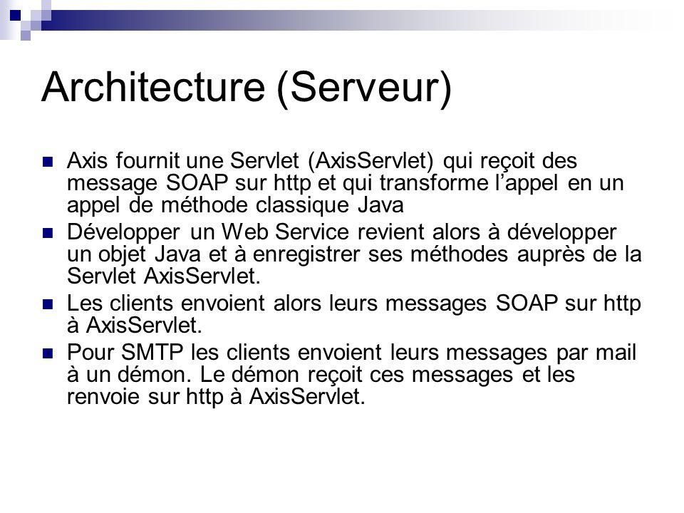 Architecture (Serveur) Axis fournit une Servlet (AxisServlet) qui reçoit des message SOAP sur http et qui transforme lappel en un appel de méthode cla
