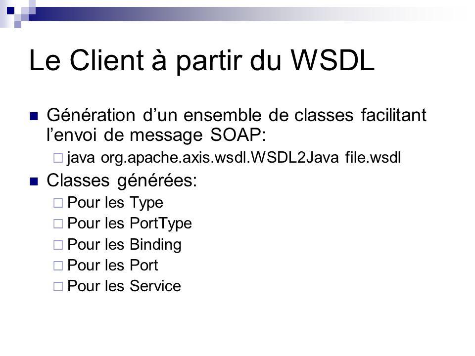 Le Client à partir du WSDL Génération dun ensemble de classes facilitant lenvoi de message SOAP: java org.apache.axis.wsdl.WSDL2Java file.wsdl Classes