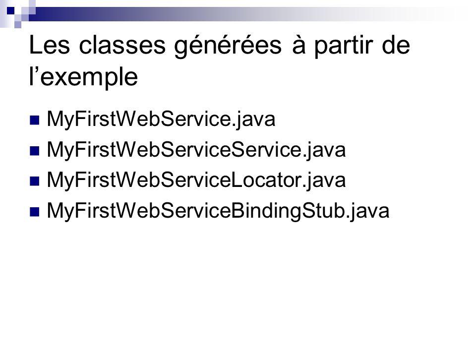 Les classes générées à partir de lexemple MyFirstWebService.java MyFirstWebServiceService.java MyFirstWebServiceLocator.java MyFirstWebServiceBindingS