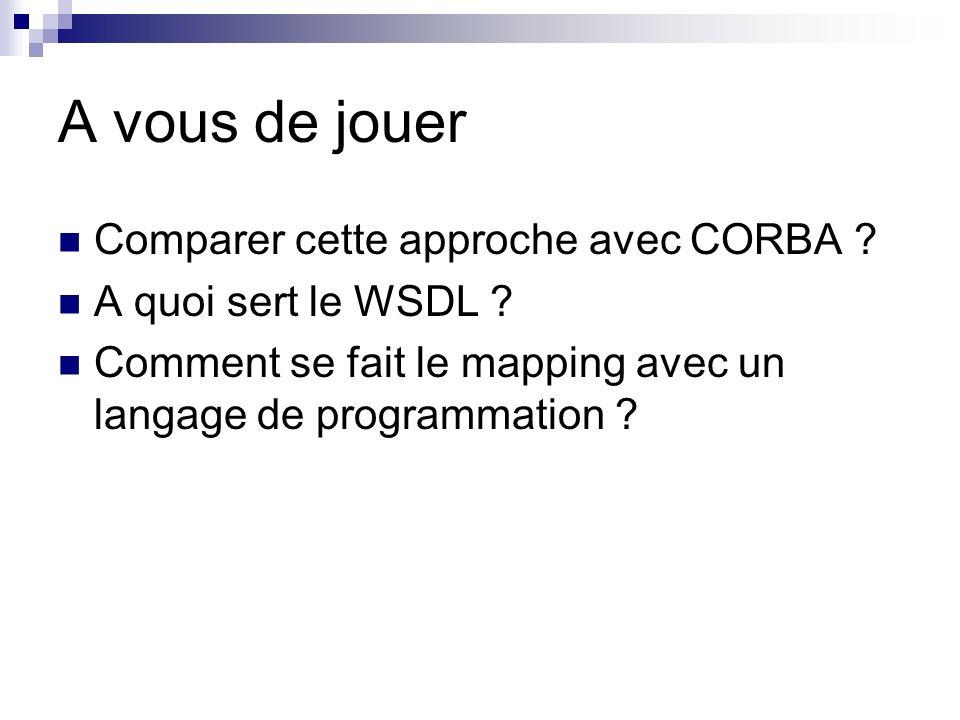 A vous de jouer Comparer cette approche avec CORBA ? A quoi sert le WSDL ? Comment se fait le mapping avec un langage de programmation ?