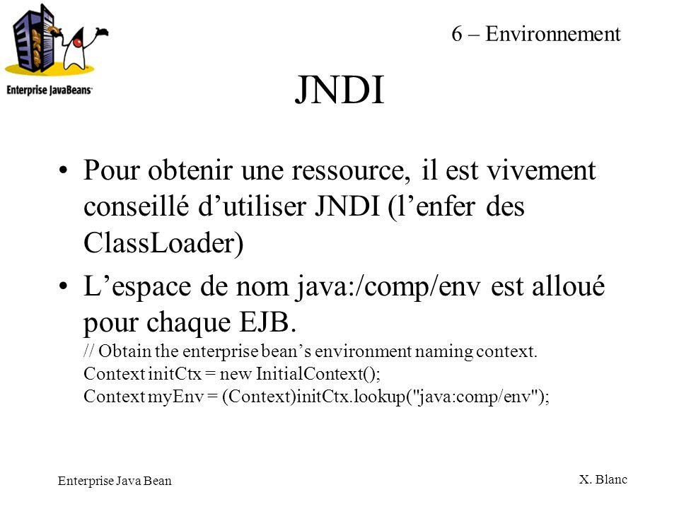 Enterprise Java Bean X. Blanc JNDI Pour obtenir une ressource, il est vivement conseillé dutiliser JNDI (lenfer des ClassLoader) Lespace de nom java:/