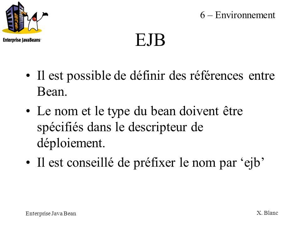 Enterprise Java Bean X. Blanc EJB Il est possible de définir des références entre Bean. Le nom et le type du bean doivent être spécifiés dans le descr