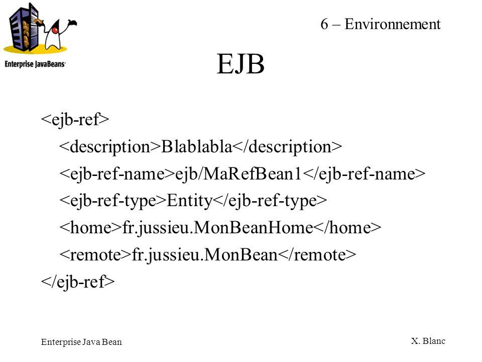 Enterprise Java Bean X. Blanc EJB Blablabla ejb/MaRefBean1 Entity fr.jussieu.MonBeanHome fr.jussieu.MonBean 6 – Environnement