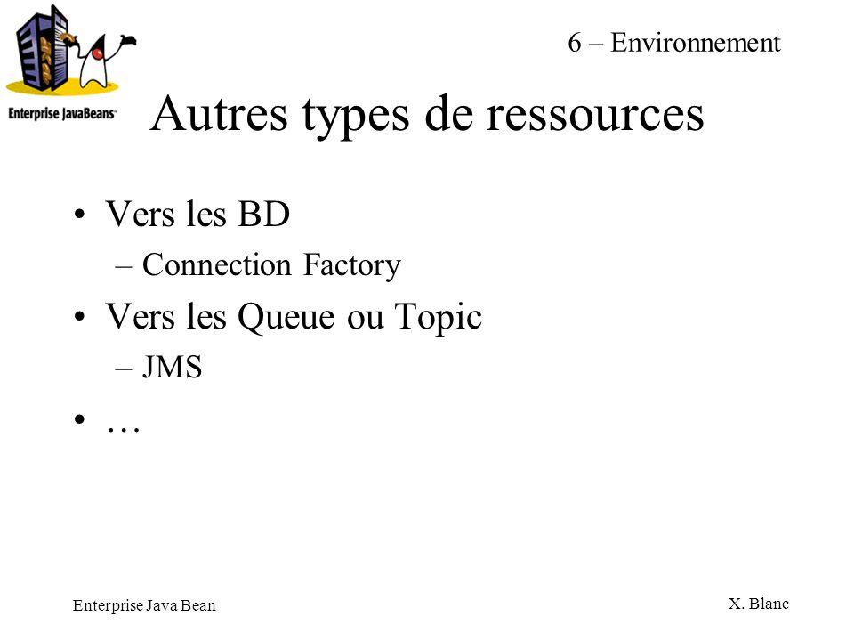 Enterprise Java Bean X. Blanc Autres types de ressources Vers les BD –Connection Factory Vers les Queue ou Topic –JMS … 6 – Environnement
