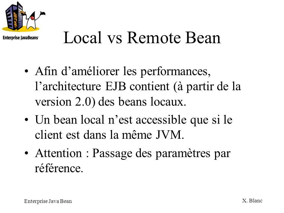 Enterprise Java Bean X. Blanc Local vs Remote Bean Afin daméliorer les performances, larchitecture EJB contient (à partir de la version 2.0) des beans