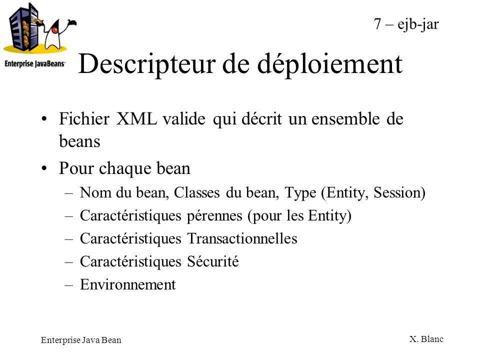 Enterprise Java Bean X. Blanc Descripteur de déploiement Fichier XML valide qui décrit un ensemble de beans Pour chaque bean –Nom du bean, Classes du