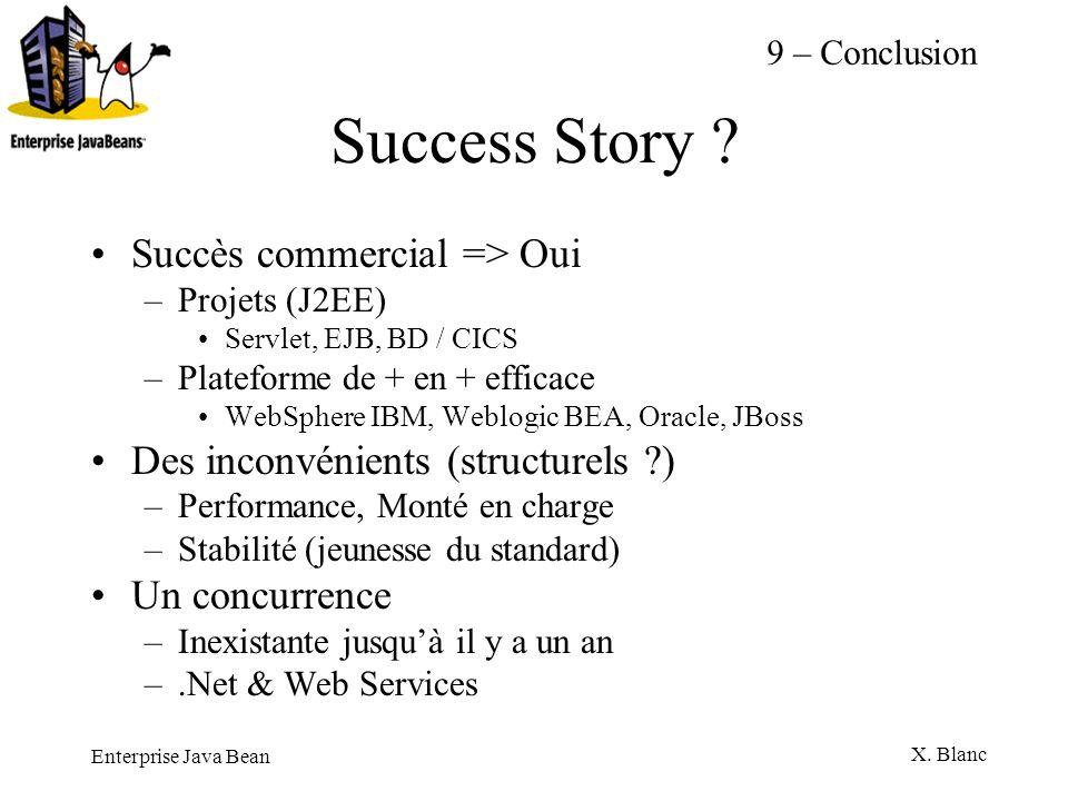 Enterprise Java Bean X. Blanc Success Story ? Succès commercial => Oui –Projets (J2EE) Servlet, EJB, BD / CICS –Plateforme de + en + efficace WebSpher