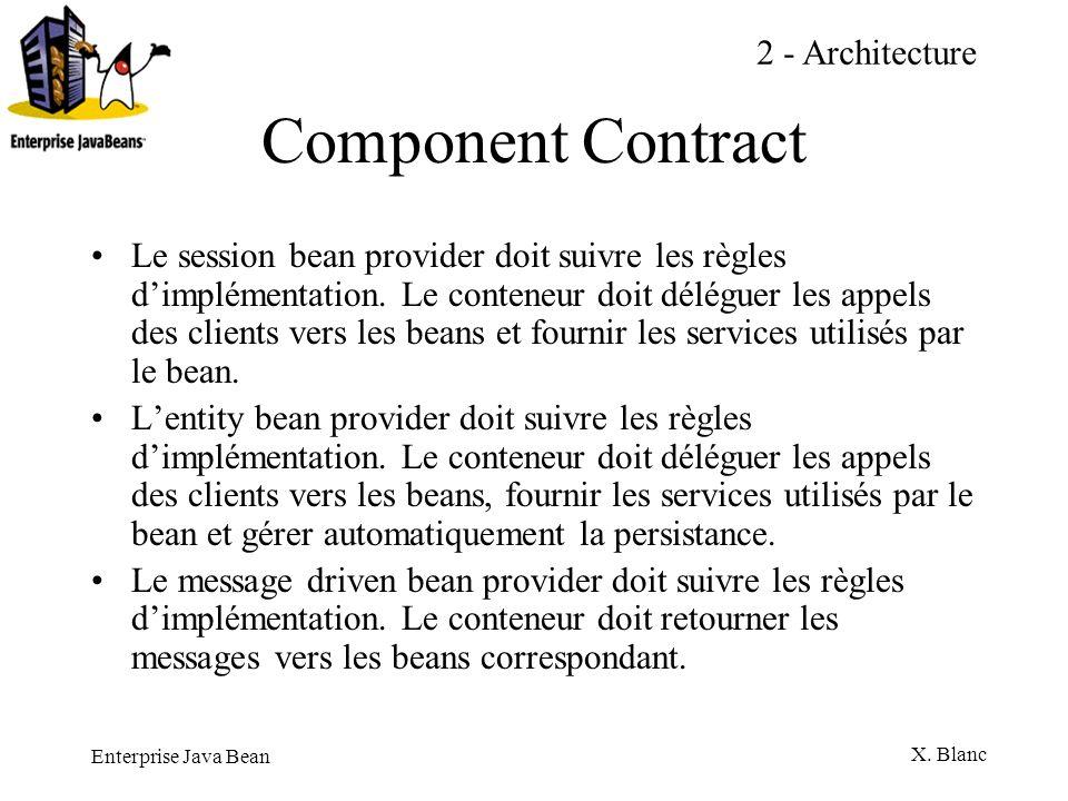 Enterprise Java Bean X. Blanc Component Contract Le session bean provider doit suivre les règles dimplémentation. Le conteneur doit déléguer les appel