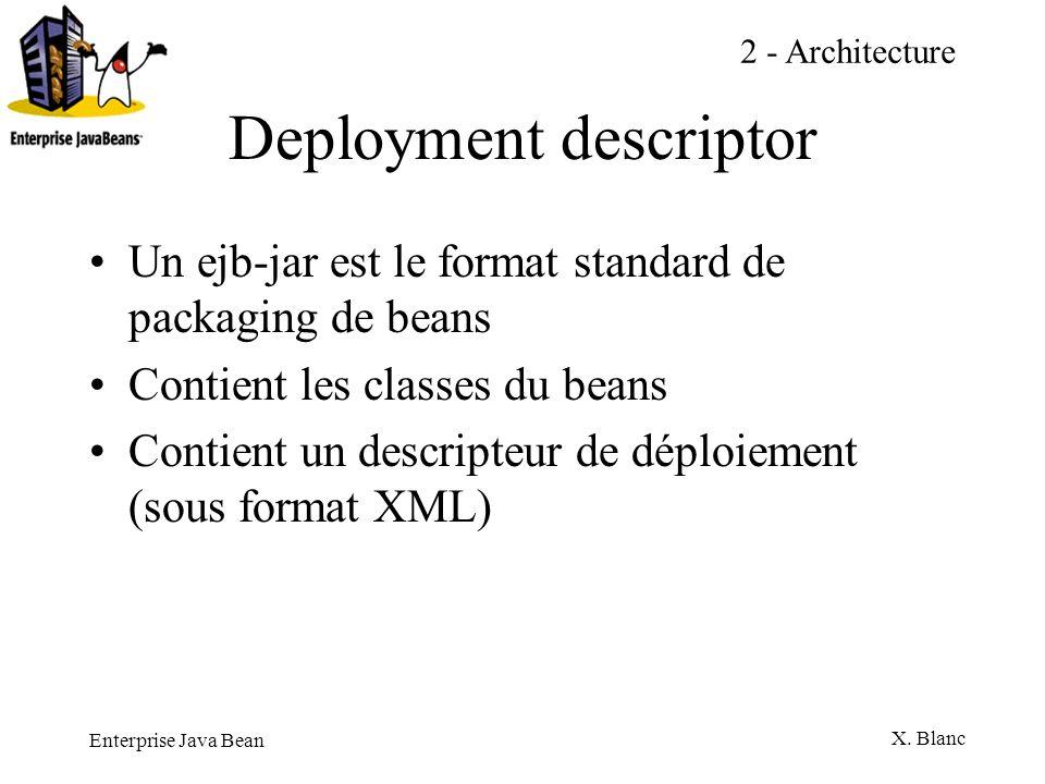 Enterprise Java Bean X. Blanc Deployment descriptor Un ejb-jar est le format standard de packaging de beans Contient les classes du beans Contient un