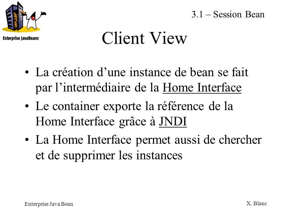 Enterprise Java Bean X. Blanc Client View La création dune instance de bean se fait par lintermédiaire de la Home Interface Le container exporte la ré