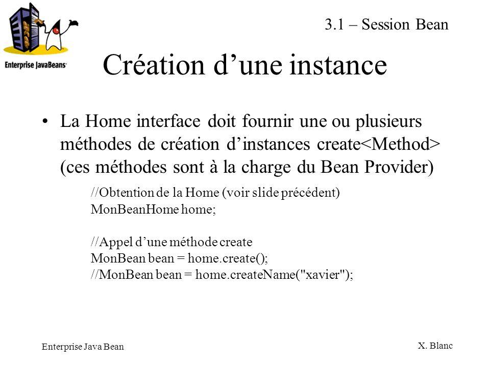 Enterprise Java Bean X. Blanc Création dune instance La Home interface doit fournir une ou plusieurs méthodes de création dinstances create (ces métho