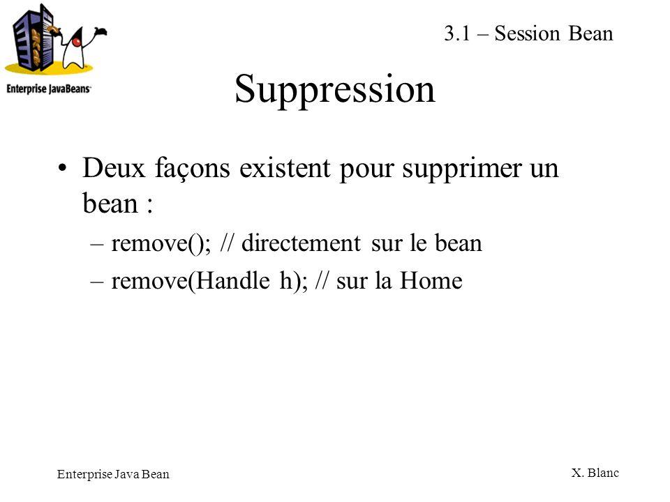 Enterprise Java Bean X. Blanc Suppression Deux façons existent pour supprimer un bean : –remove(); // directement sur le bean –remove(Handle h); // su