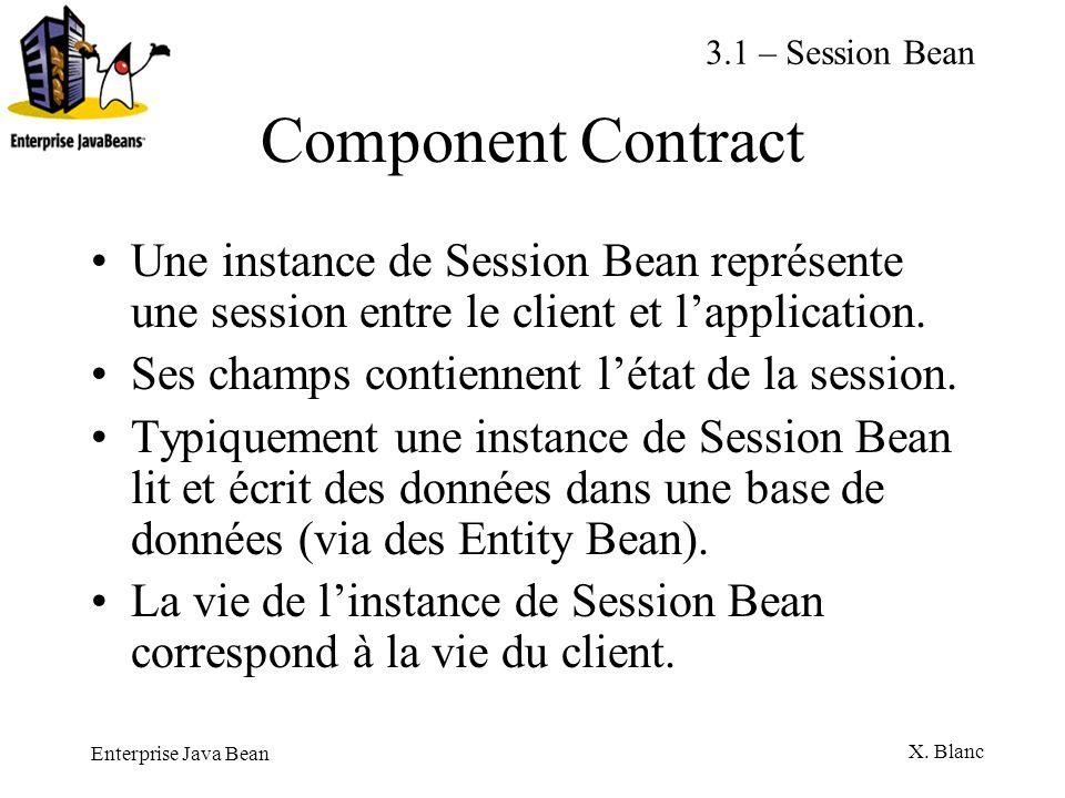 Enterprise Java Bean X. Blanc Component Contract Une instance de Session Bean représente une session entre le client et lapplication. Ses champs conti