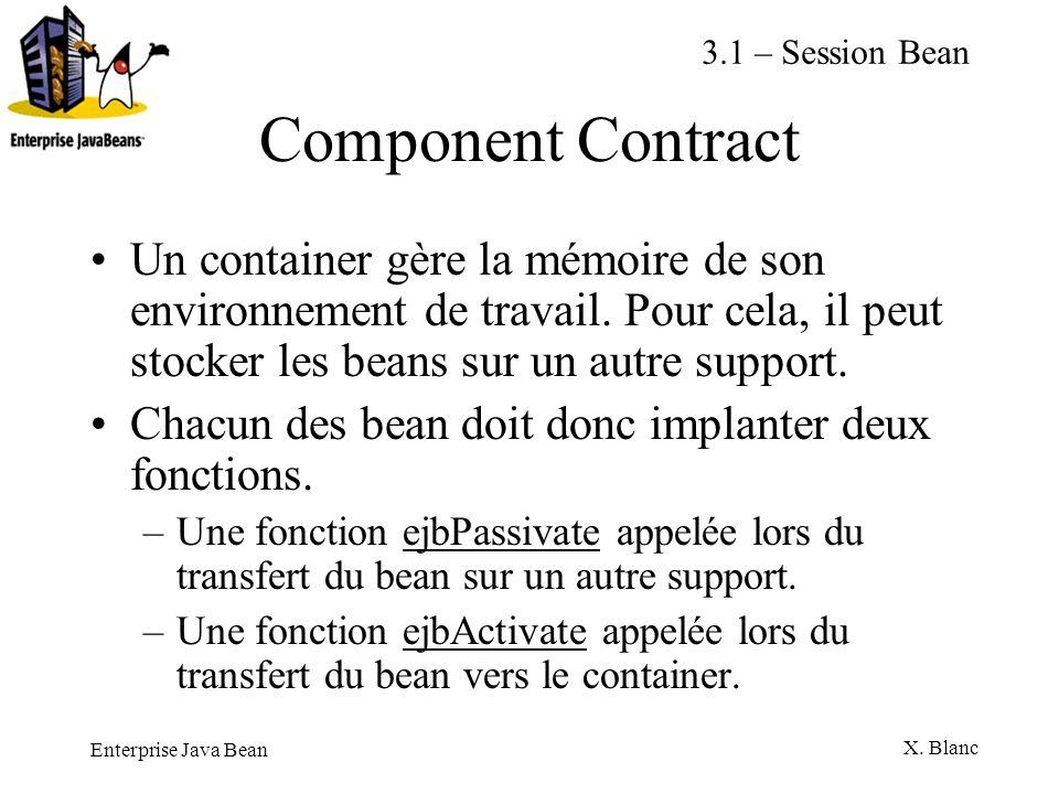 Enterprise Java Bean X. Blanc Component Contract Un container gère la mémoire de son environnement de travail. Pour cela, il peut stocker les beans su